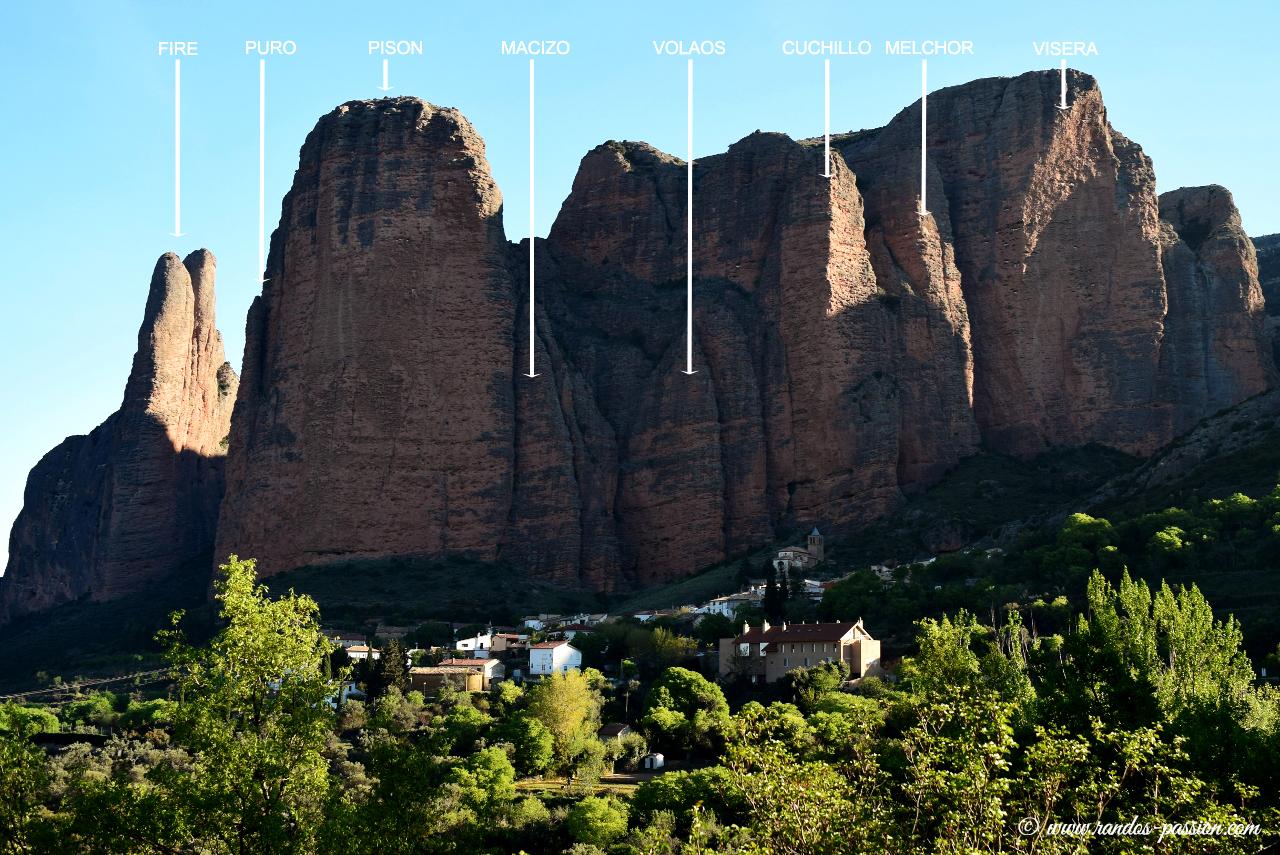 Panorama des mallos de Riglos annoté